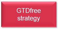 GTDfree strategy
